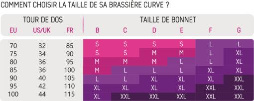 Starter kit d'allaitement | Brassière noire